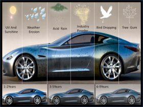 پوشش نانو سرامیکی خودرو چیست؟