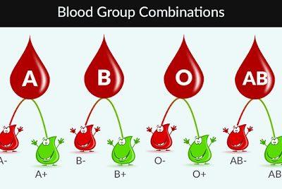 لاغر شدن برای کدام گروه خونی سخت تر است؟