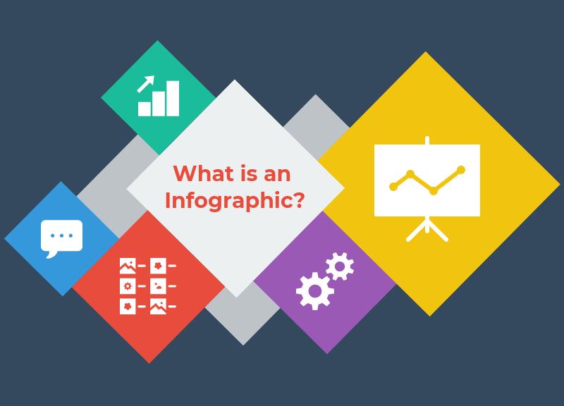 اینفوگرافیک چیست؟ بخش پنجم: اینفوگرافیک چگونه کار میکند