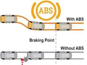 ABS چگونه کار میکند
