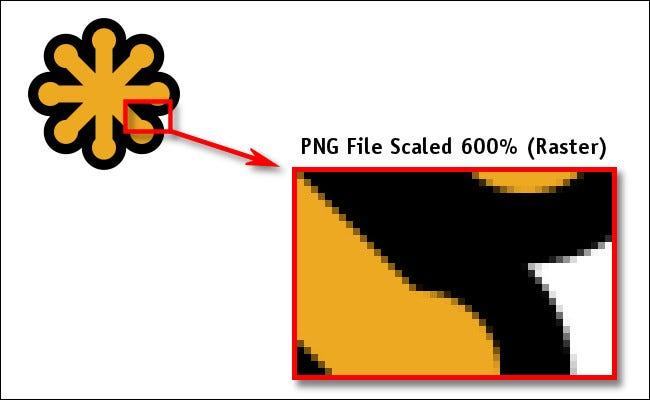 فایل SVG چیست و چگونه میتوانم آن را باز کنیم؟